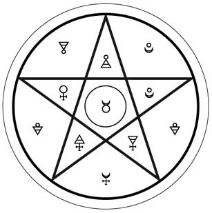 Magische Siegel